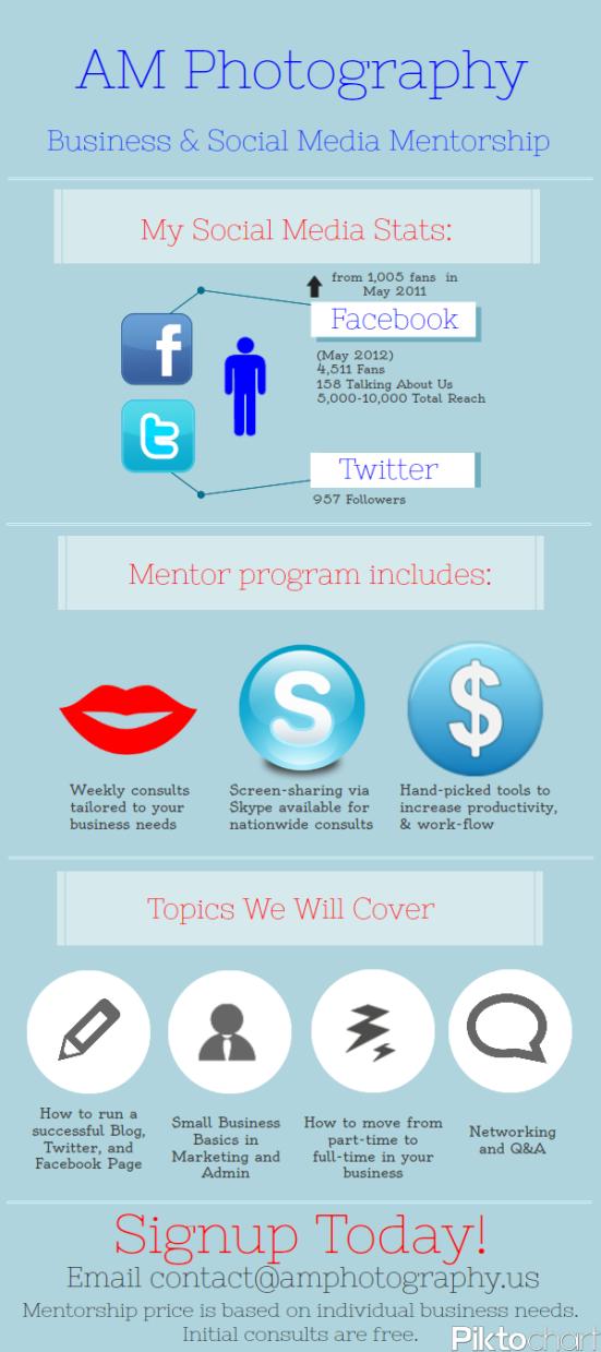 amphotography-business-social-media-mentorship